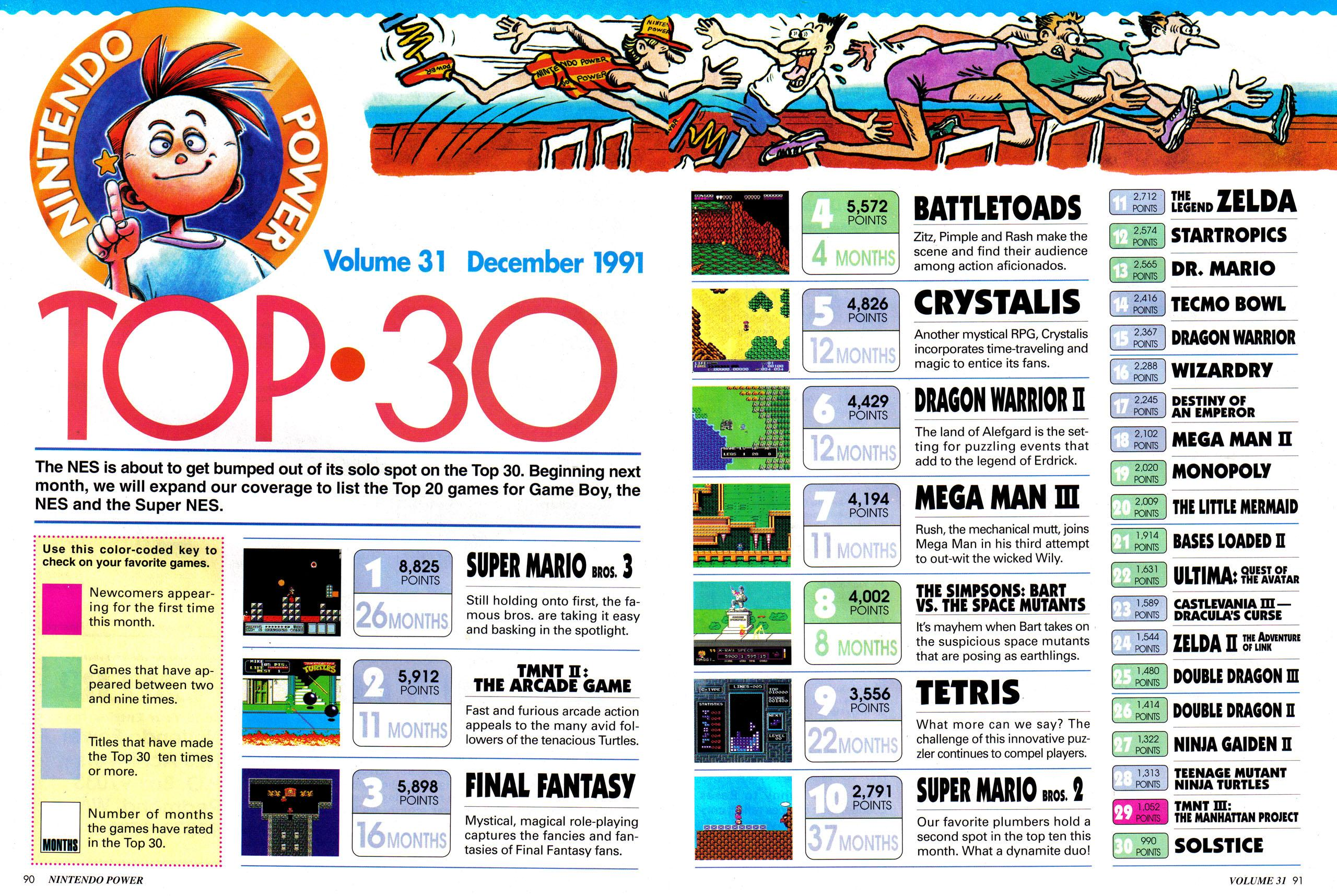 The Top 30 for issue #31